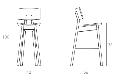 Bar Stool Dimensions Standard Height Seat Width Leg Room Guide Reference Pinterest Stools And
